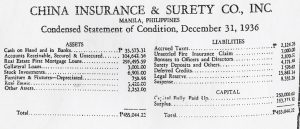 1936 Condensed Statement of Condition of China Insurance